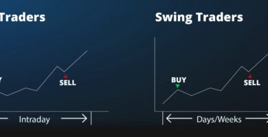 Trading styles Swing Trading